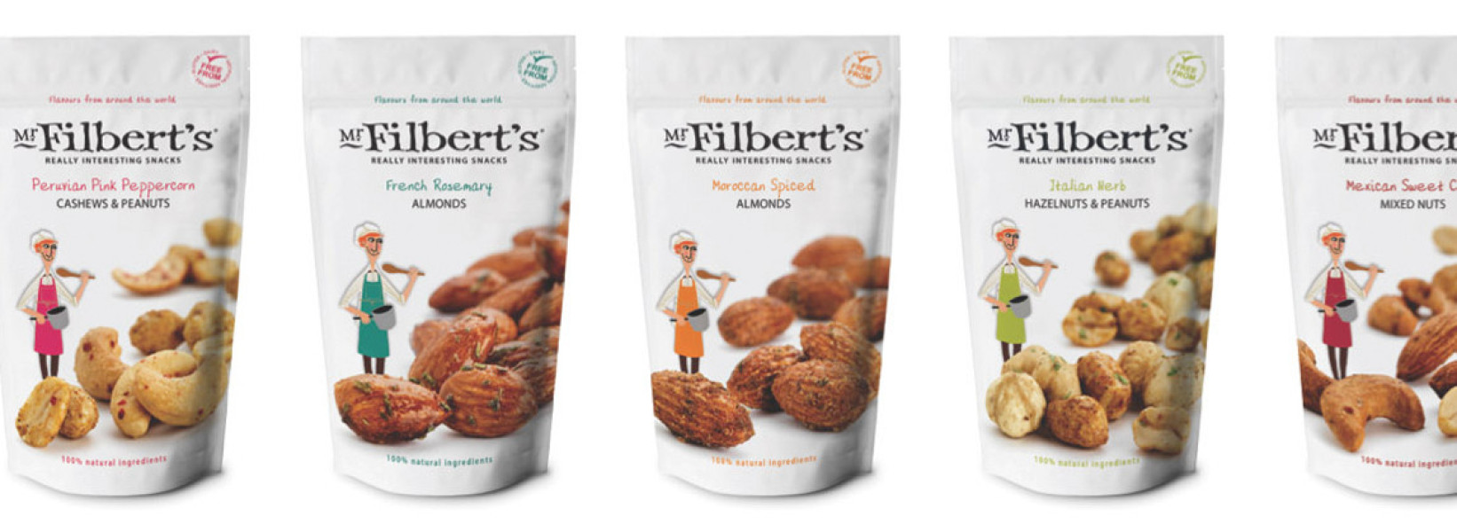 Mr Filbert's Nuts
